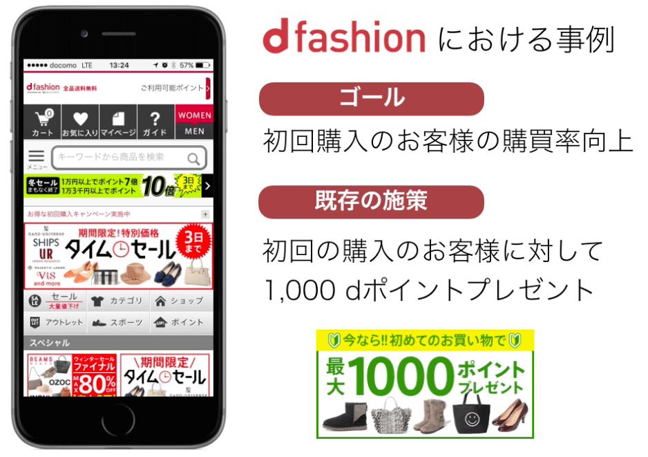dfashioにおける事例 ゴール 初回購入のお客さまの購買率向上 既存の施策 初回の購入のお客さまに対して1,000dポイントプレゼント